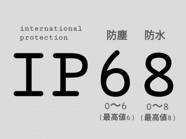 IPコード